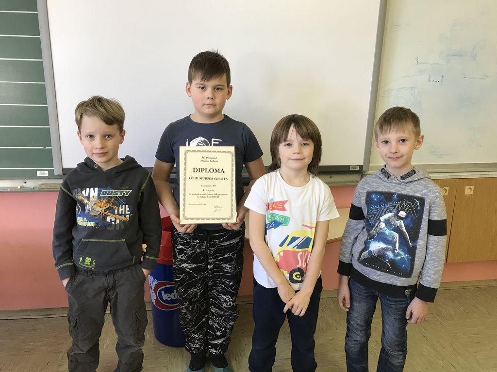 Področno ekipno osnovnošolsko prvenstvo v šahu